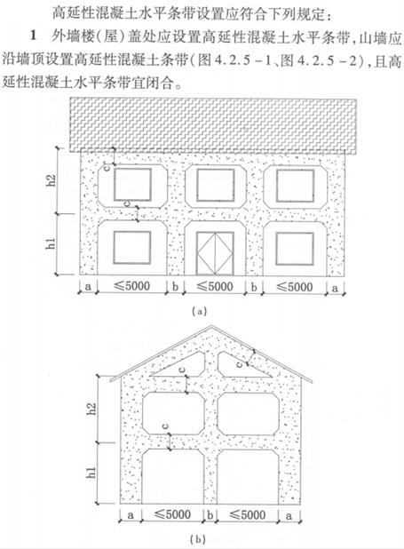 高延性混凝土加固法