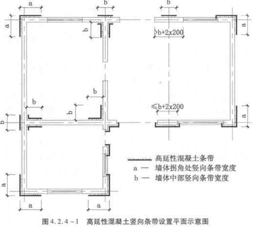 高延性混凝土加固法(图3)